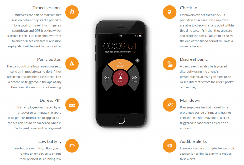 StaySafe App features