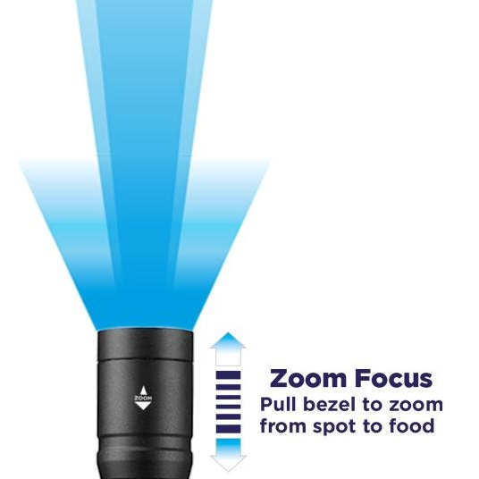 Nightsearcher Zoom 110R, Rechargeable, Pocket LED Torch