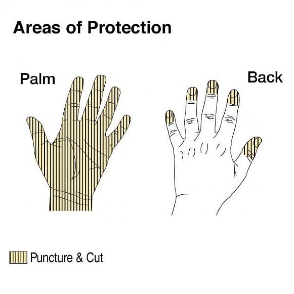 Turtleskin Bravo Anti Cut Gloves